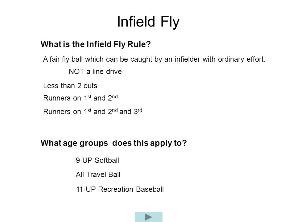 Infield Fly What is the Infield Fly Rule