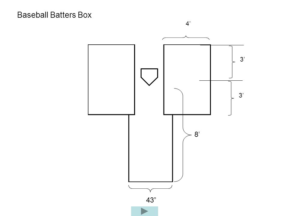Baseball Batters Box 4' 3' 3' 8' 43