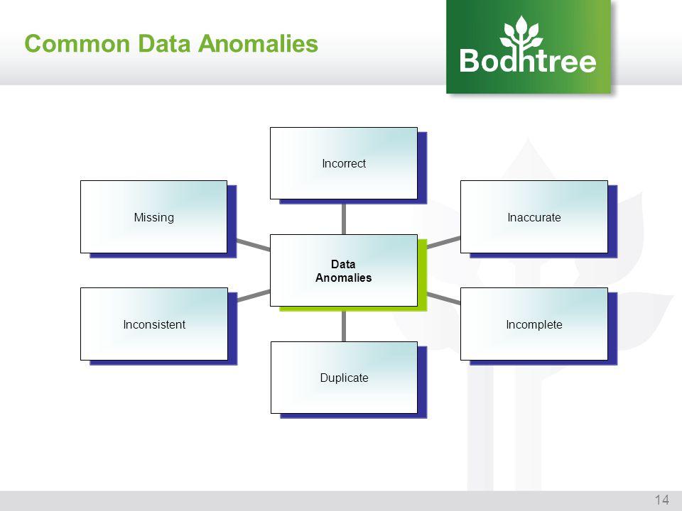 Common Data Anomalies
