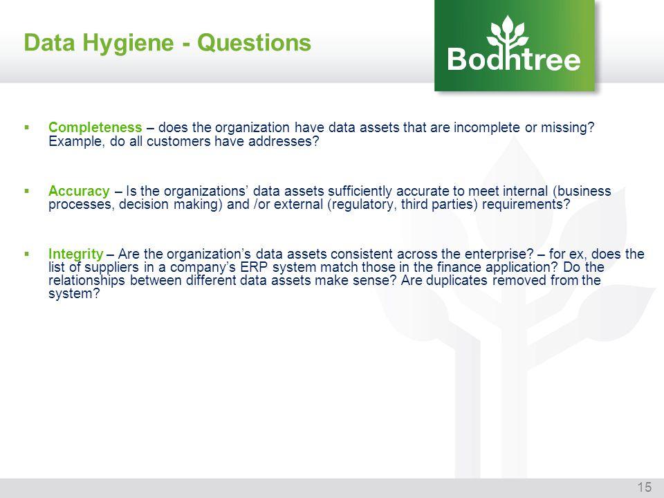 Data Hygiene - Questions