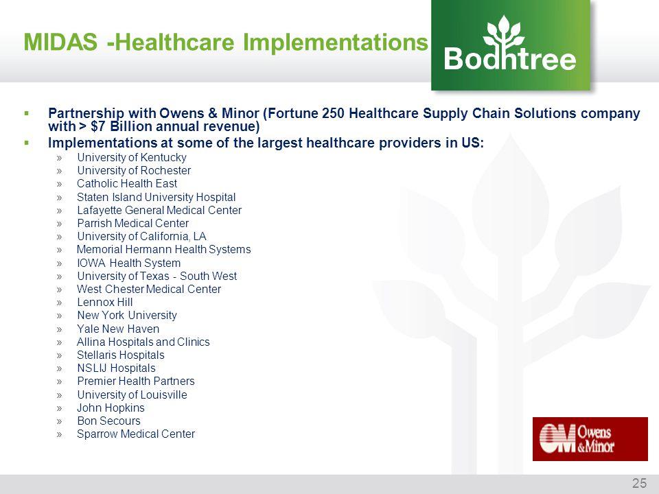 MIDAS -Healthcare Implementations