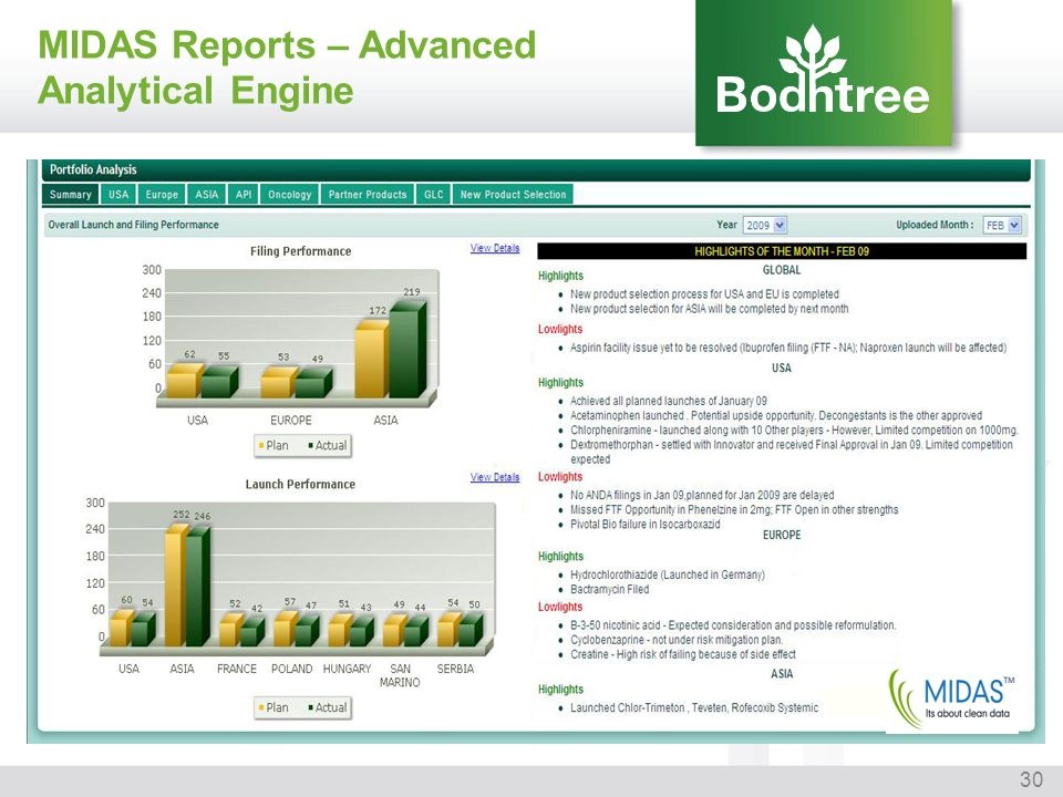MIDAS Reports – Advanced