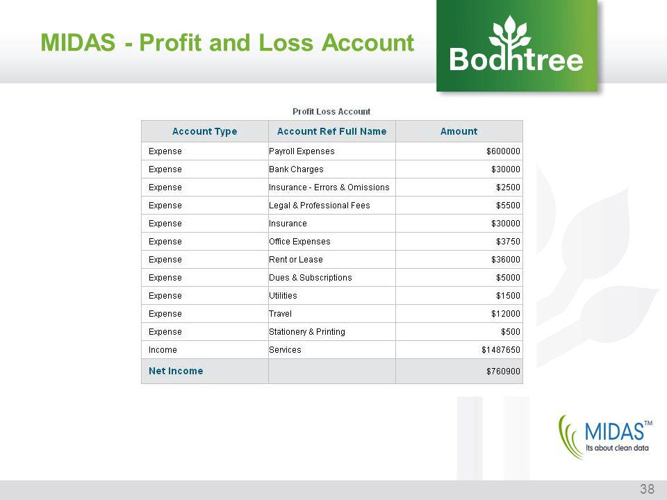 MIDAS - Profit and Loss Account