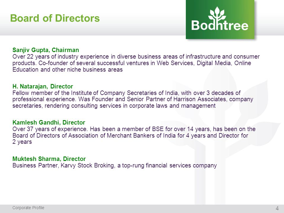 Board of Directors Corporate Profile Sanjiv Gupta, Chairman