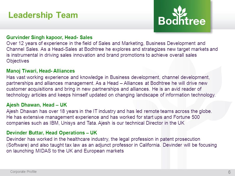 Leadership Team Corporate Profile Gurvinder Singh kapoor, Head- Sales