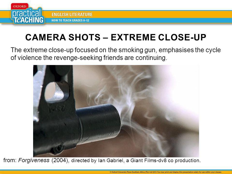 CAMERA SHOTS – EXTREME CLOSE-UP
