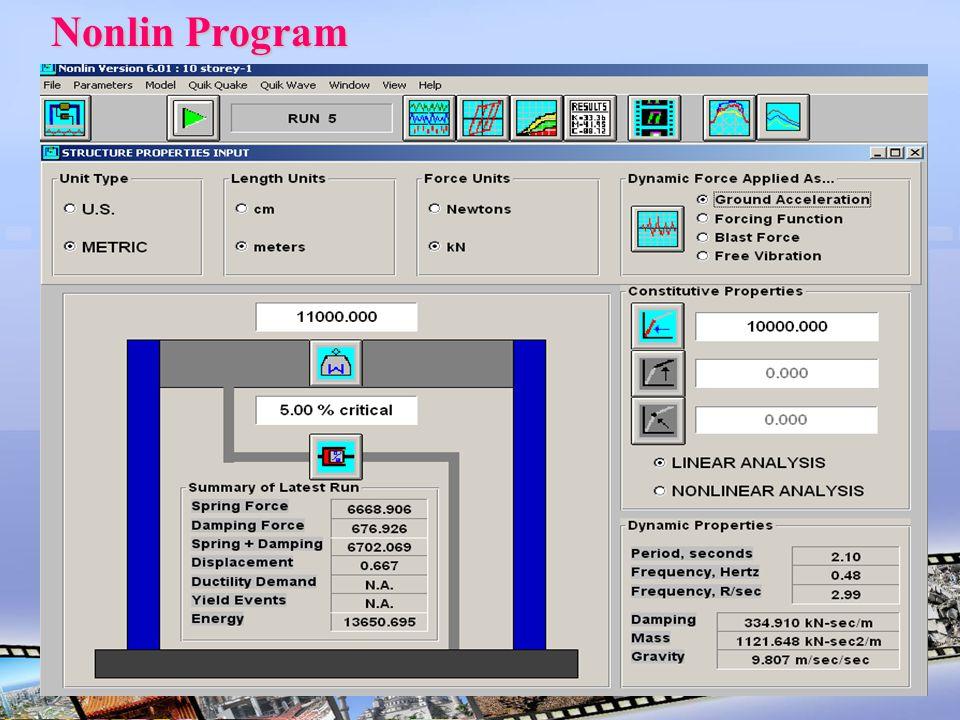 Nonlin Program
