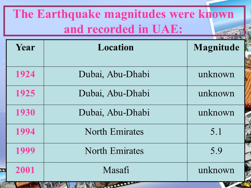 The Earthquake magnitudes were known and recorded in UAE: