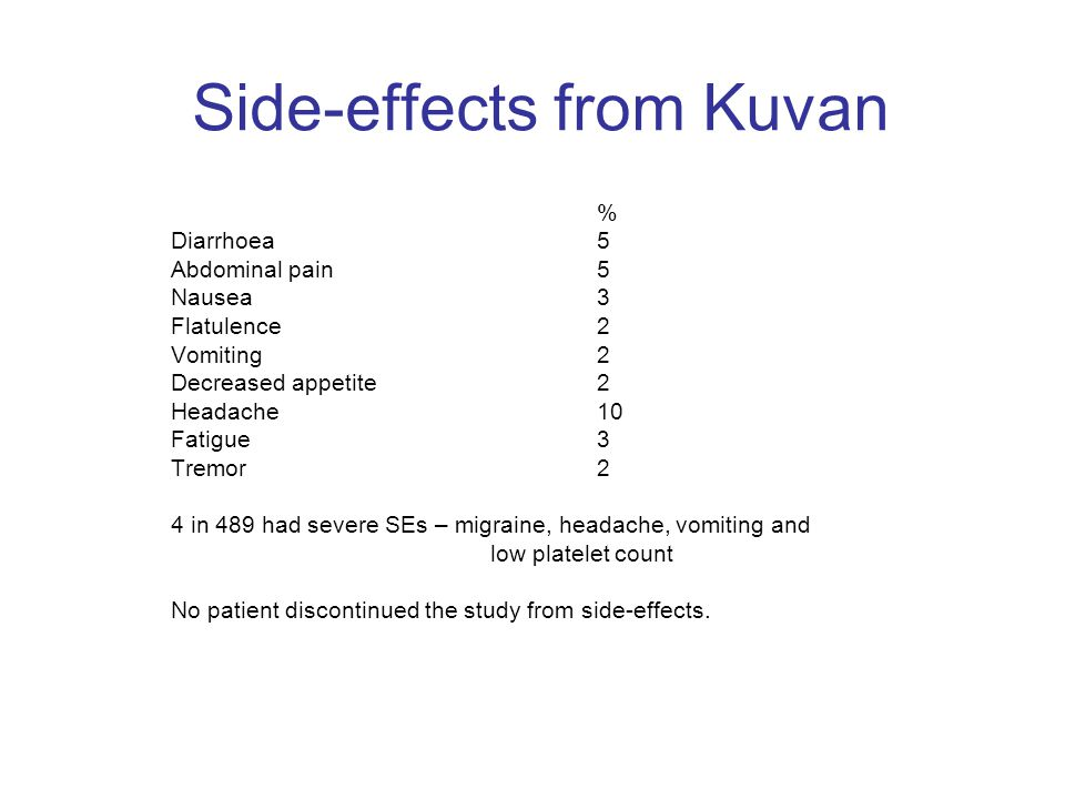 Side-effects from Kuvan