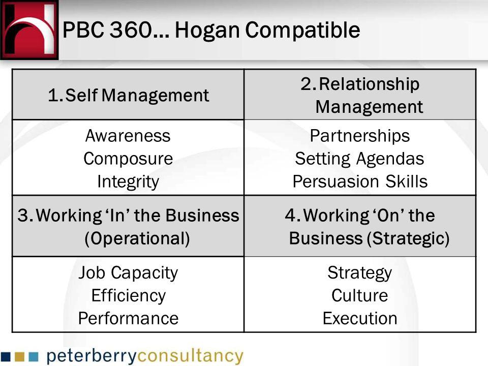 PBC 360… Hogan Compatible 1. Self Management