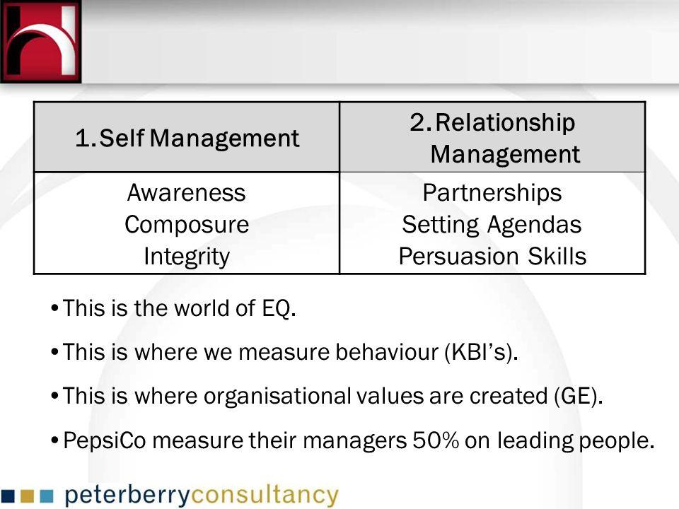 2. Relationship Management