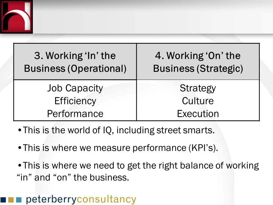3. Working 'In' the Business (Operational)