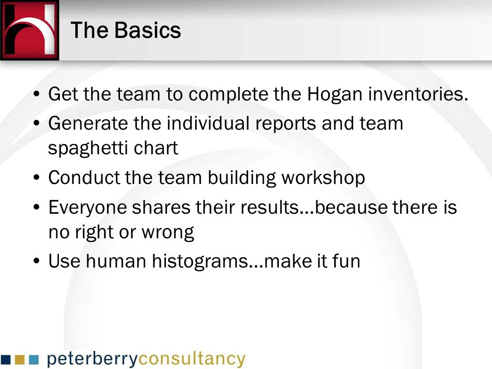 The Basics Get the team to complete the Hogan inventories.