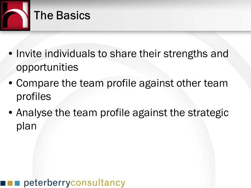 The Basics Invite individuals to share their strengths and opportunities. Compare the team profile against other team profiles.