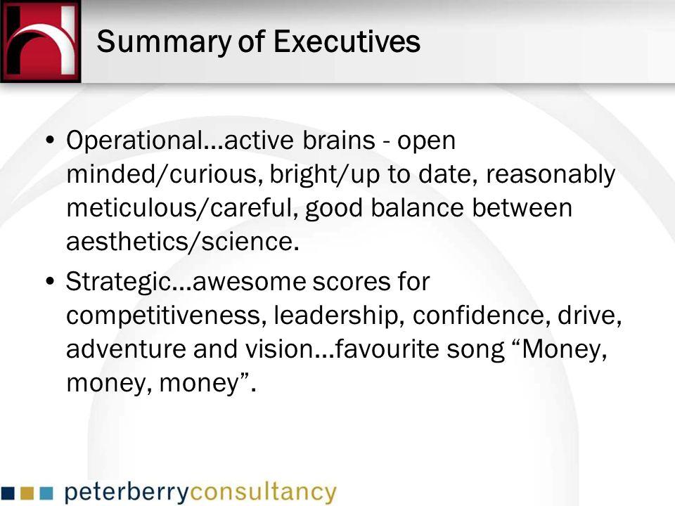 Summary of Executives