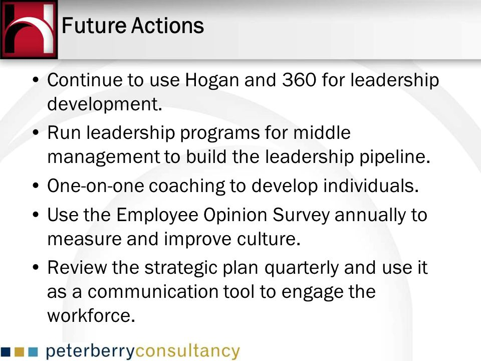 Future Actions Continue to use Hogan and 360 for leadership development.