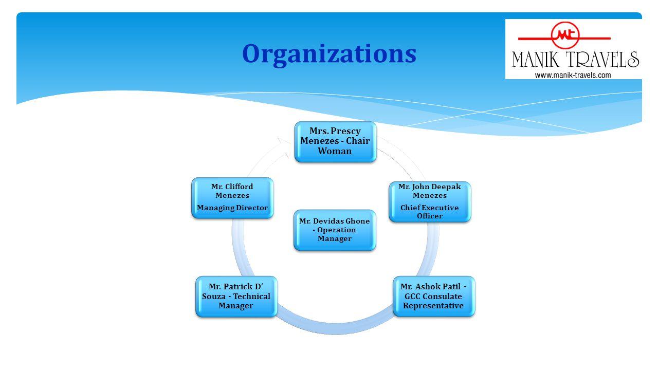 Organizations Mrs. Prescy Menezes - Chair Woman