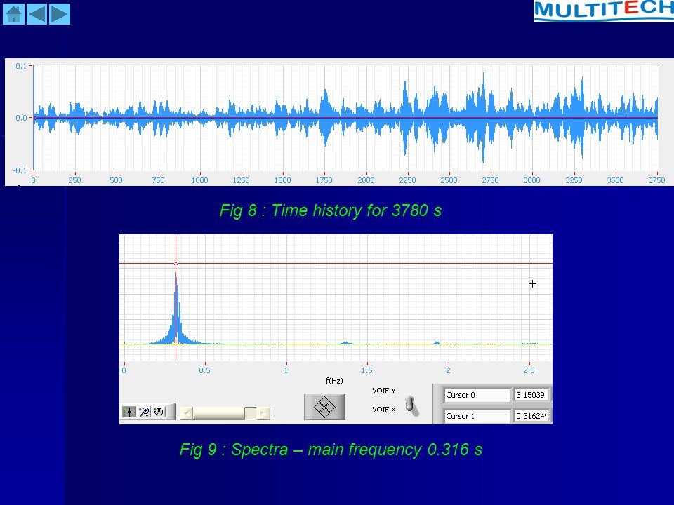 Fig 8 : Time history for 3780 s Fig 9 : Spectra – main frequency 0.316 s