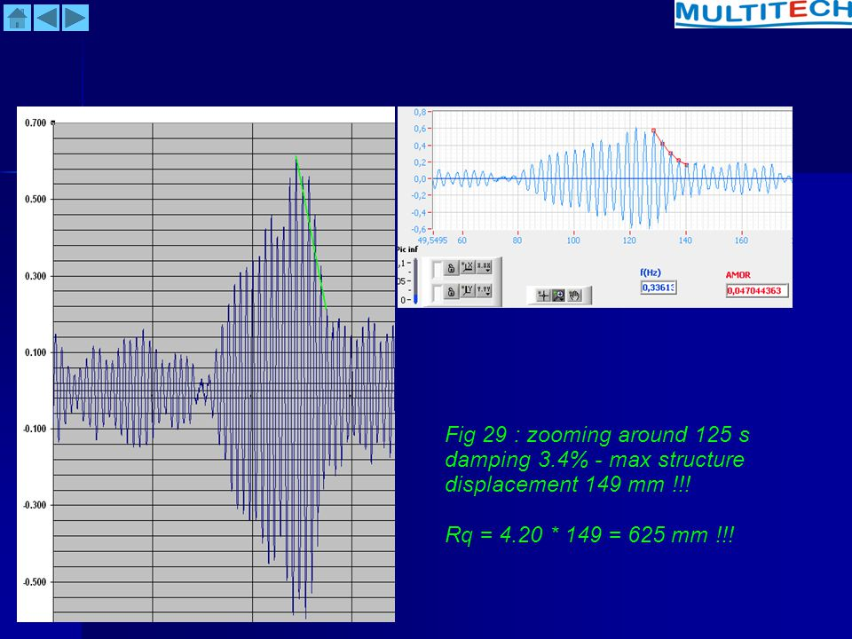 Fig 29 : zooming around 125 s damping 3.4% - max structure