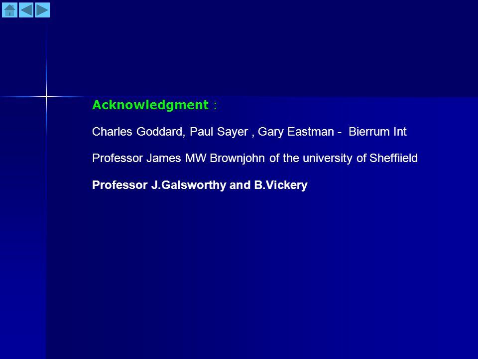 Acknowledgment : Charles Goddard, Paul Sayer , Gary Eastman - Bierrum Int. Professor James MW Brownjohn of the university of Sheffiield.
