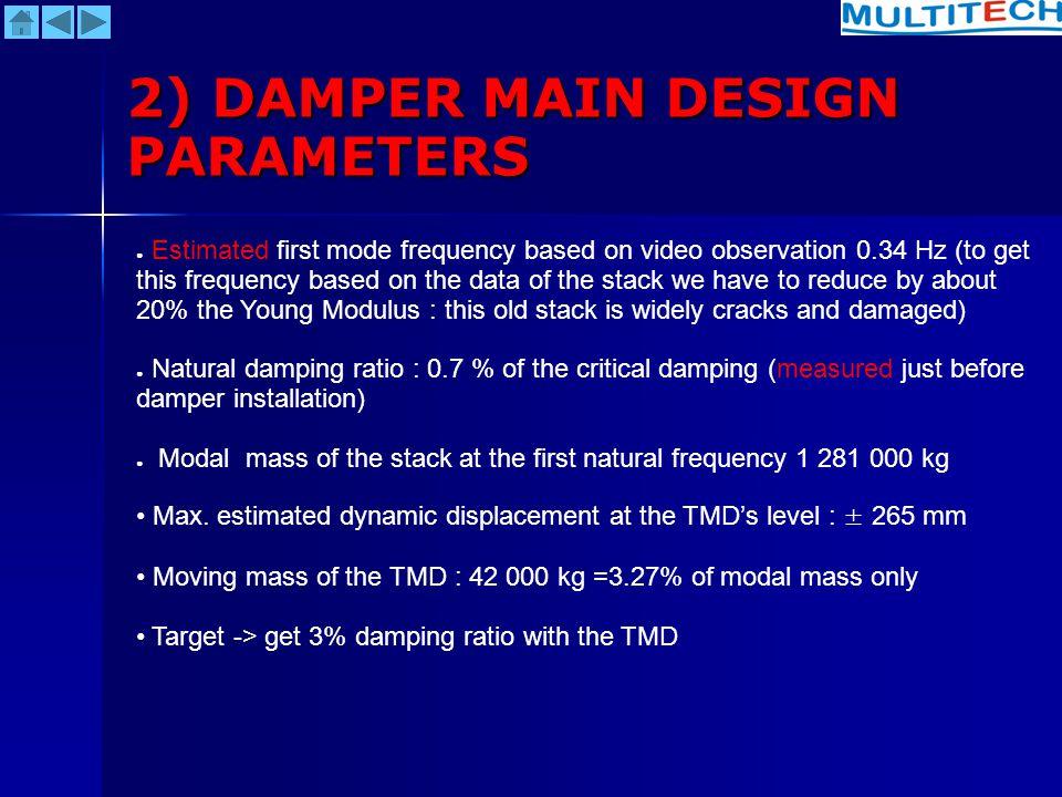 2) DAMPER MAIN DESIGN PARAMETERS