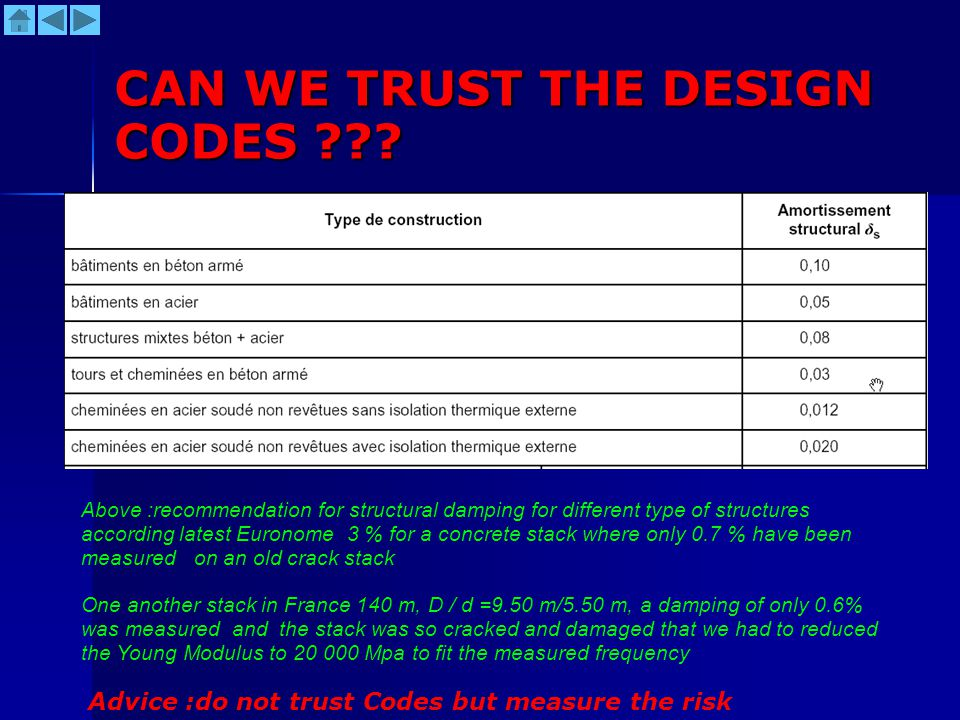 CAN WE TRUST THE DESIGN CODES