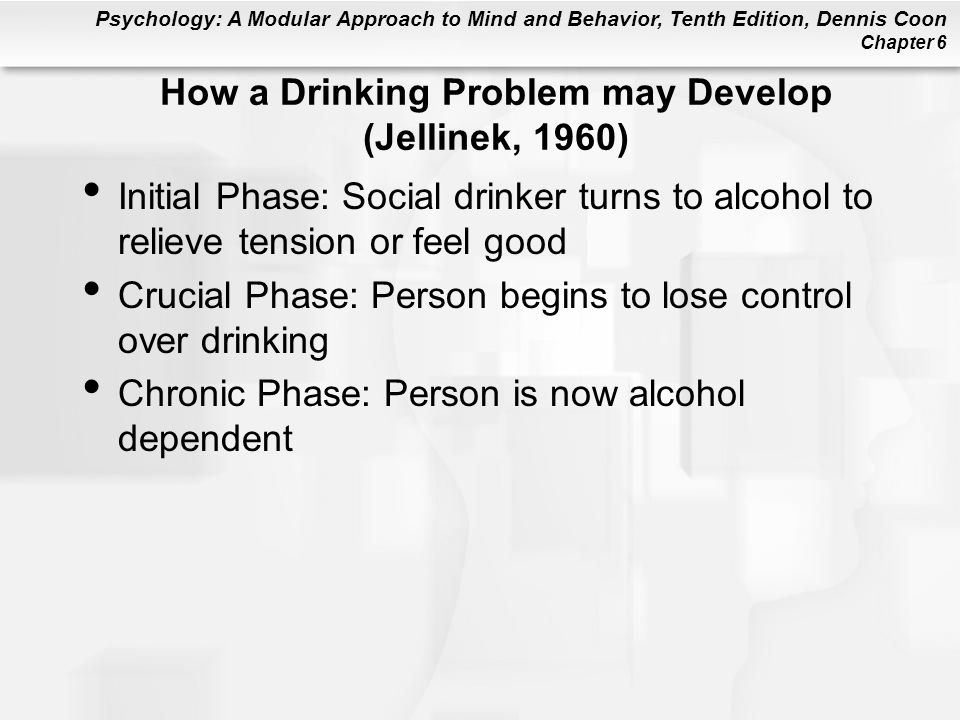 How a Drinking Problem may Develop (Jellinek, 1960)
