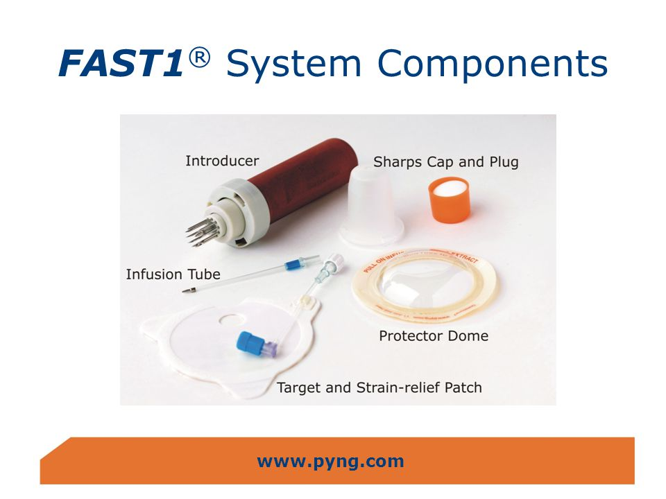 FAST1® System Components