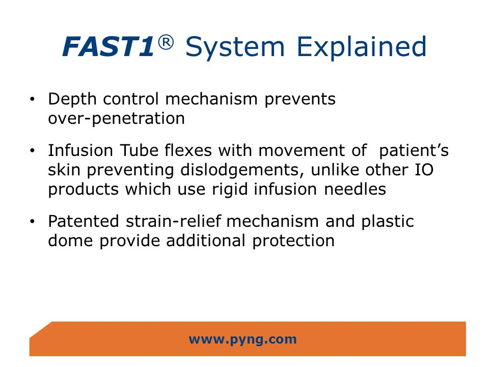 FAST1® System Explained