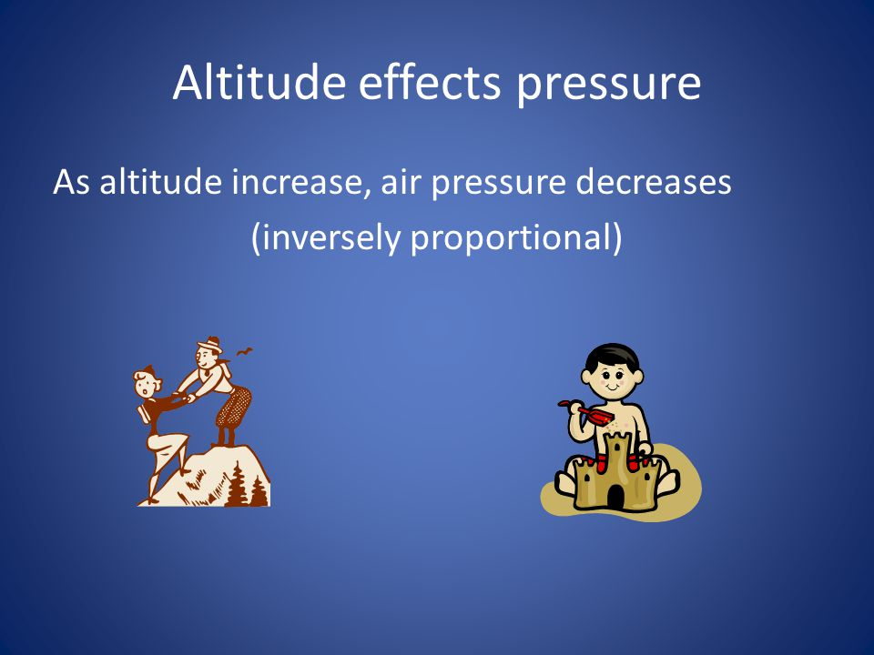 Altitude effects pressure