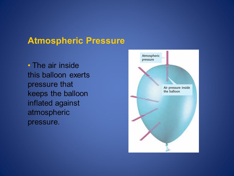 Atmospheric Pressure The air inside this balloon exerts pressure that keeps the balloon inflated against atmospheric pressure.