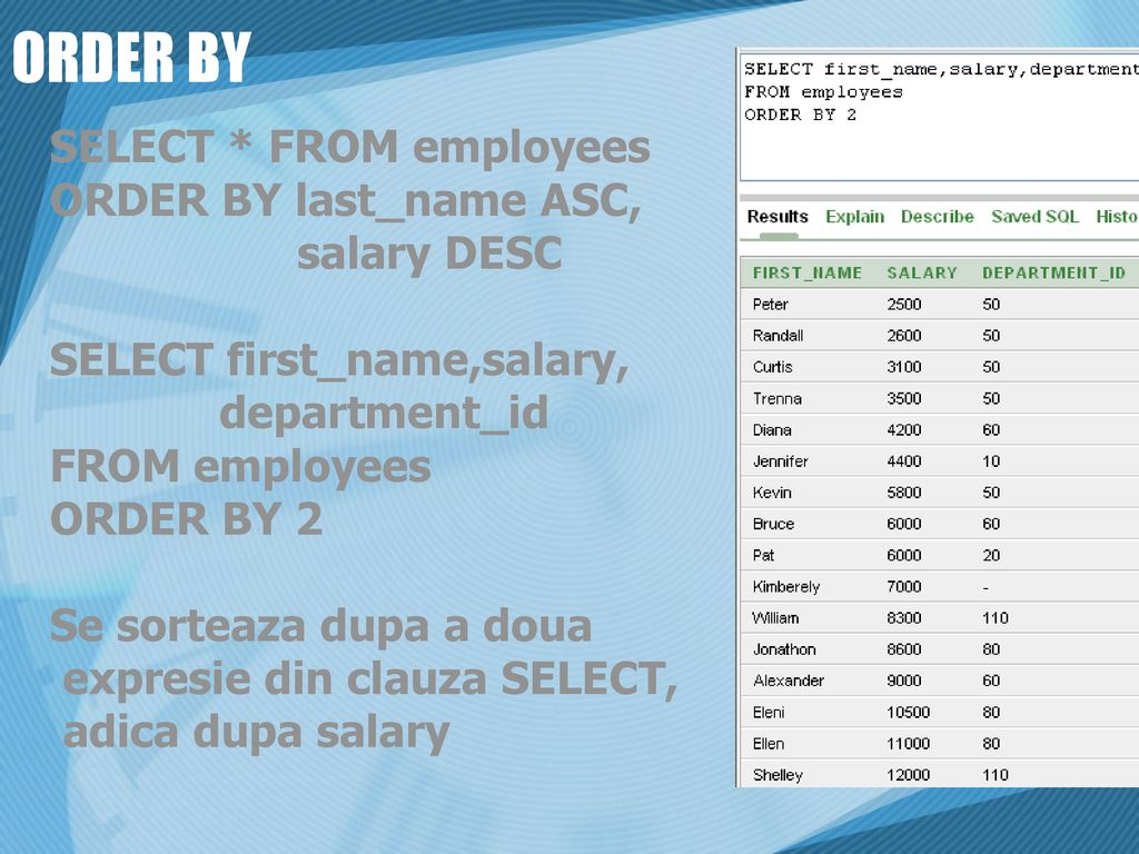 ORDER BY SELECT * FROM employees ORDER BY last_name ASC, salary DESC