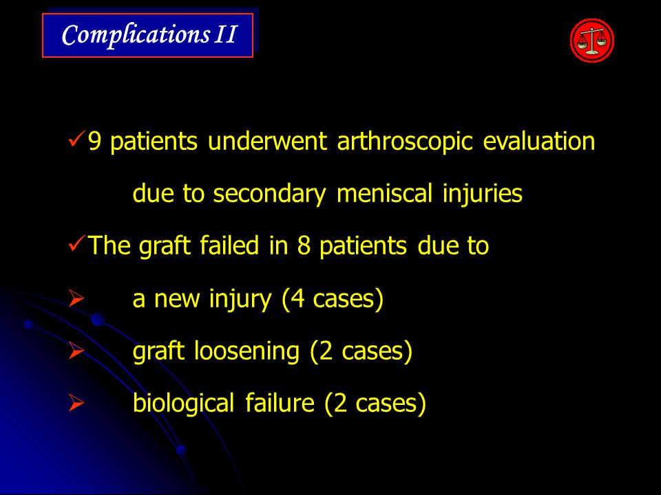 Complications II 9 patients underwent arthroscopic evaluation due to secondary meniscal injuries.