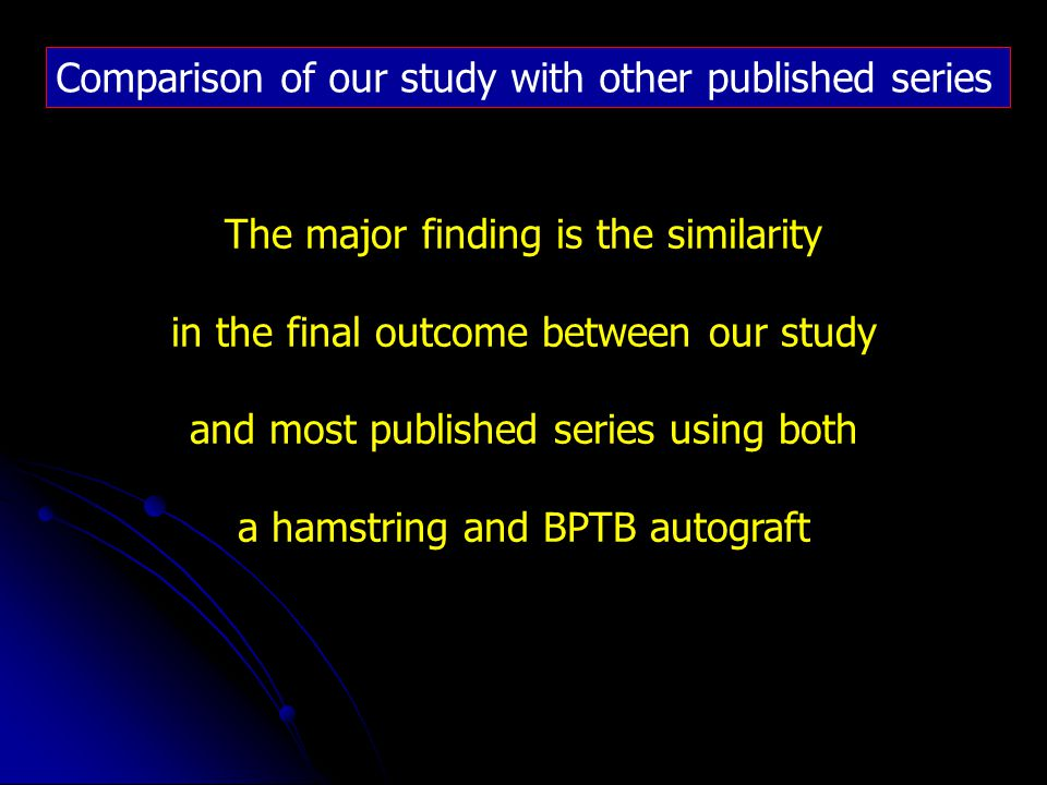 Comparison of our study with other published series