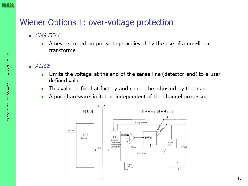 Wiener Options 1: over-voltage protection