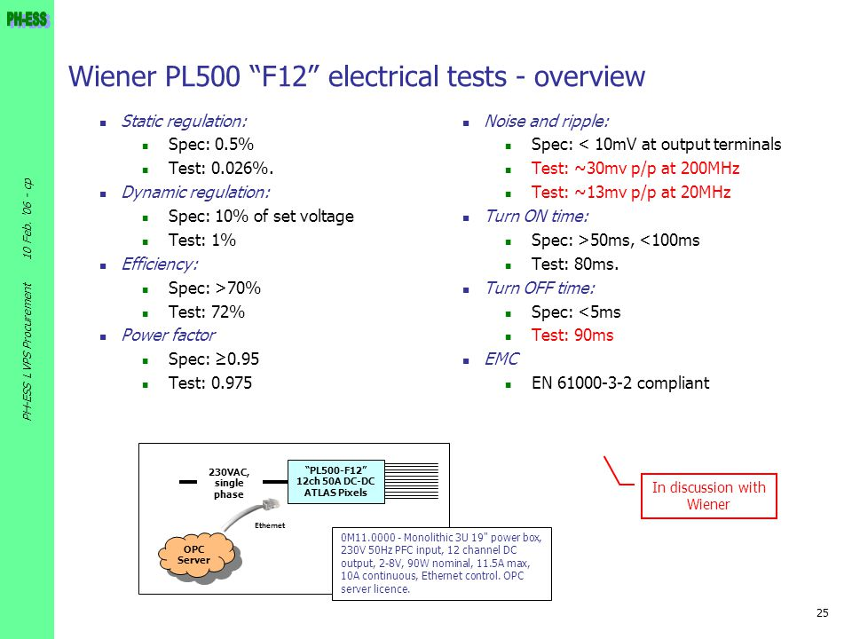 Wiener PL500 F12 electrical tests - overview