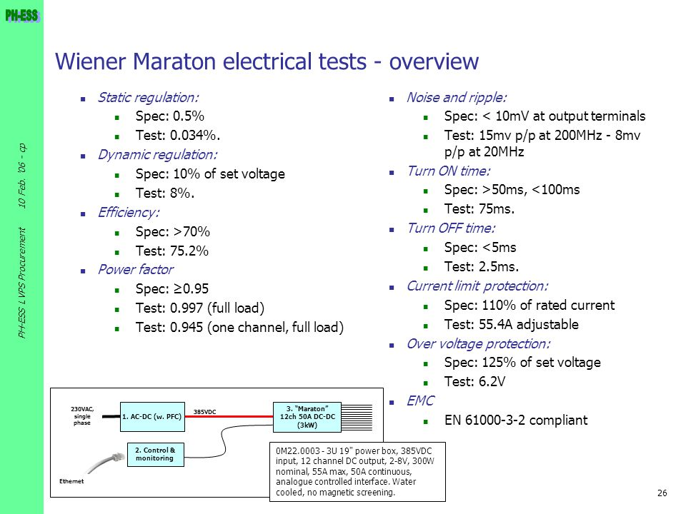 Wiener Maraton electrical tests - overview