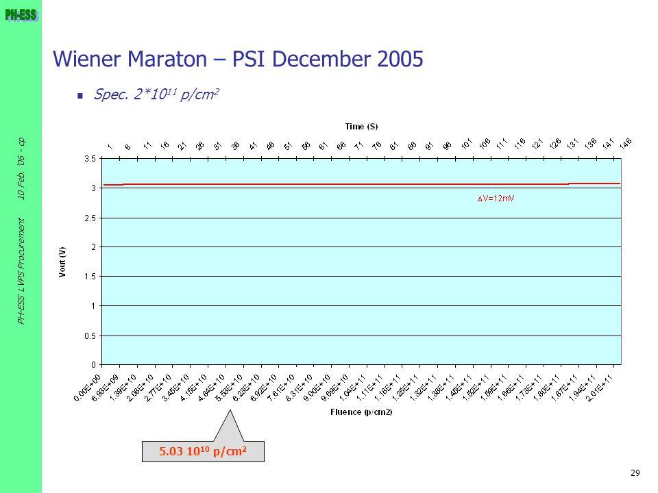 Wiener Maraton – PSI December 2005