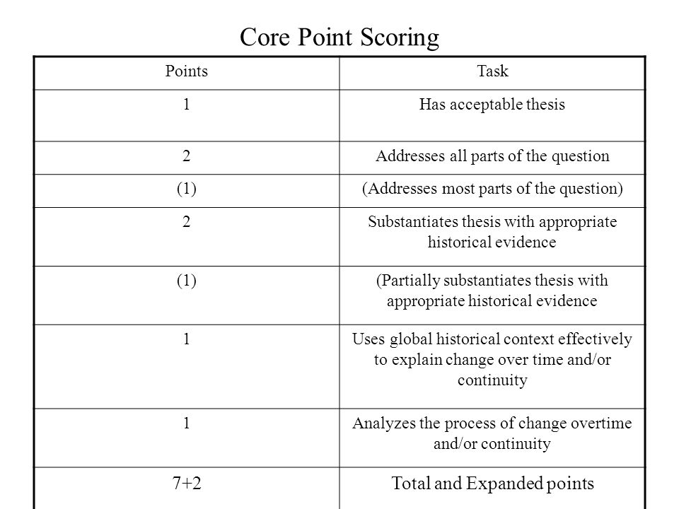 Core Point Scoring 7+2 Total and Expanded points Points Task 1