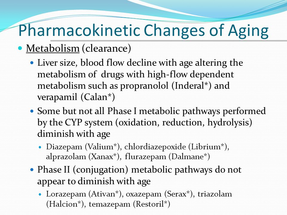 Pharmacokinetic Changes of Aging