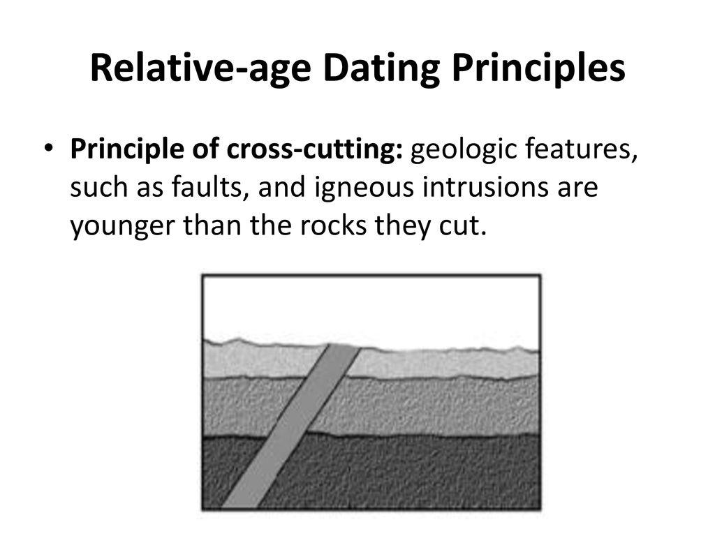 relativ dating half viață
