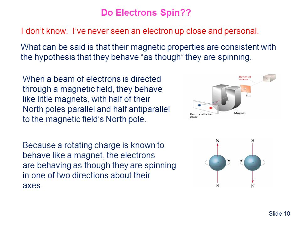 Do Electrons Spin I don't know. I've never seen an electron up close and personal.