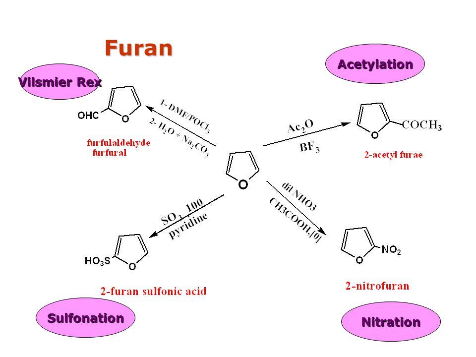 Furan Acetylation Vilsmier Rex Sulfonation Nitration