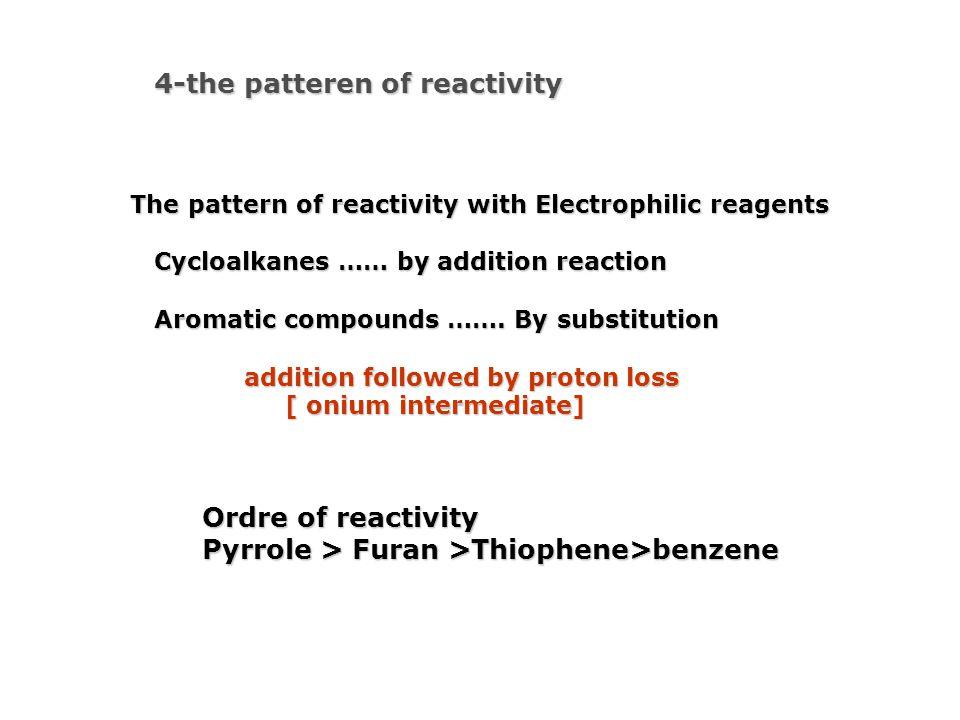4-the patteren of reactivity