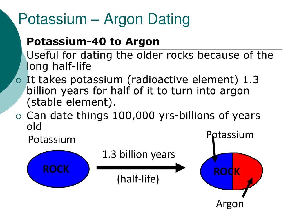 Argon dating half life potassium Argon Geochronology