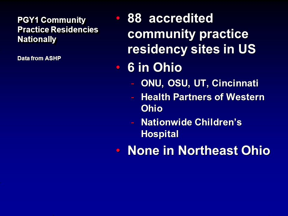 PGY1 Community Practice Residencies Nationally