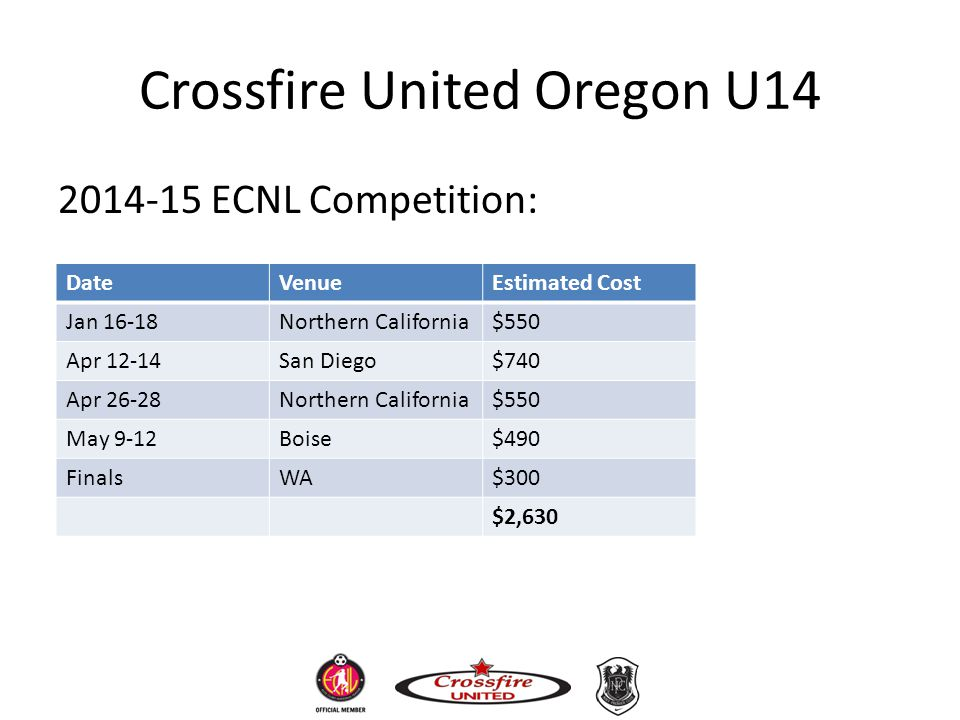Crossfire United Oregon U14