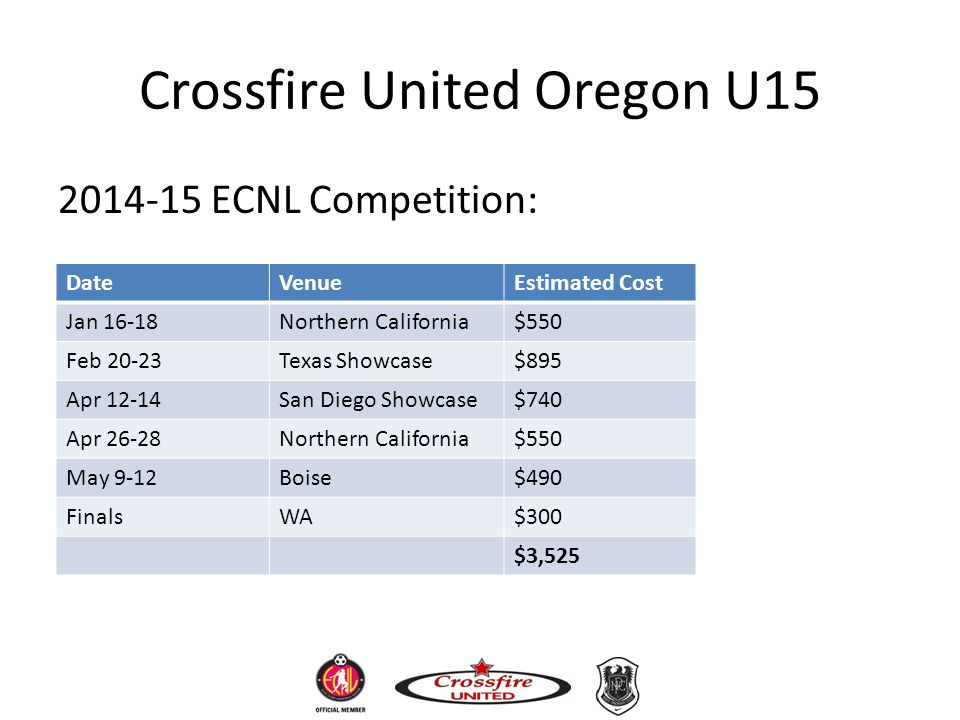 Crossfire United Oregon U15