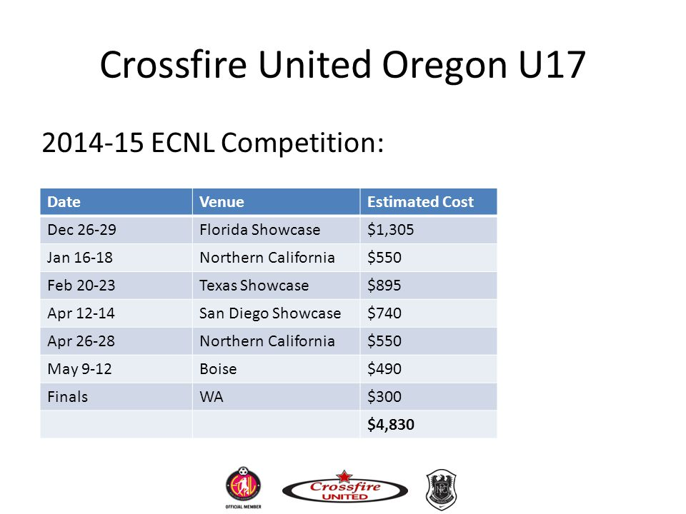 Crossfire United Oregon U17