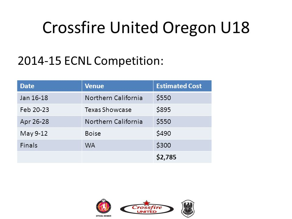 Crossfire United Oregon U18
